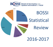 bossi statistical review 180